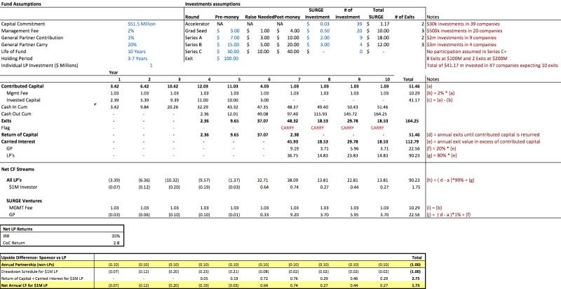 VFinancialModel
